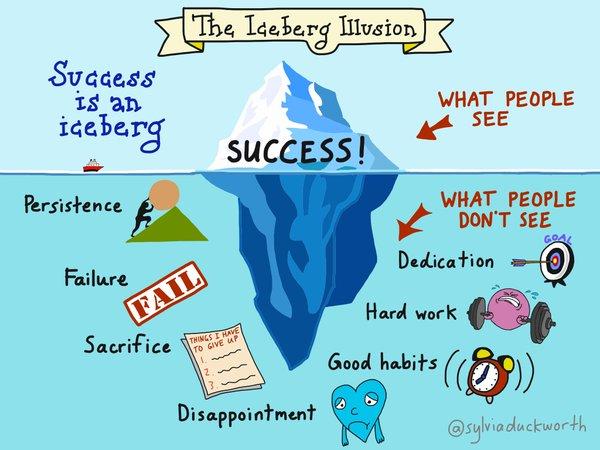 Week 1 #IMMOOC ~ About Purpose