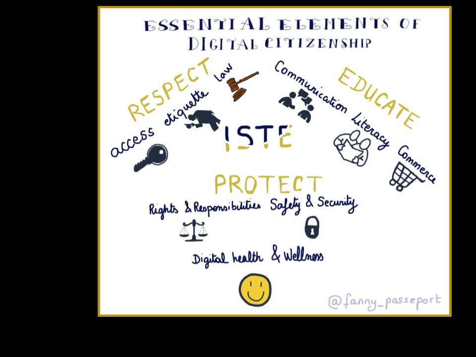 essential-elements-of-digitcit-iste